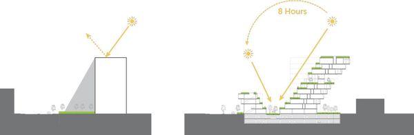 verti plaza sunlight