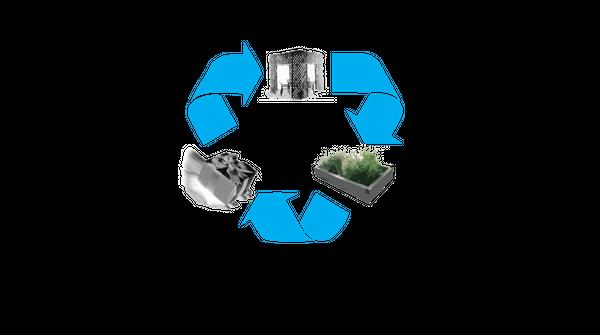 Resukkah recycling