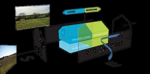 Barndominium Diagram