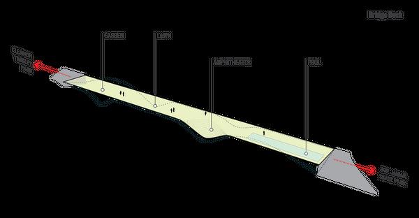 Bayoubridge structure