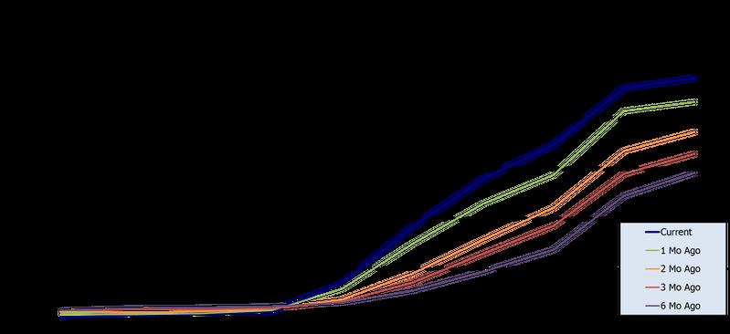 Q1_Treasury_Yield_Curve@300x.png