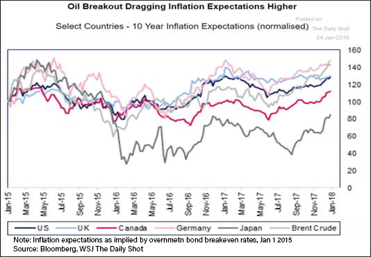 Rising-Inflation-Expectations-2.png