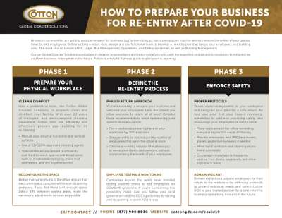 GDS_COVID_Re-entry Phases_v4[3][4].jpg