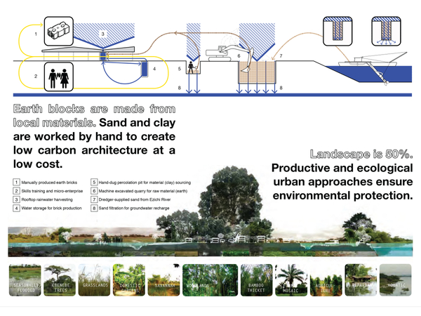 13_ecological-urbanism.jpg
