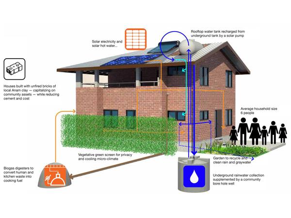 16_housing-systems.jpg