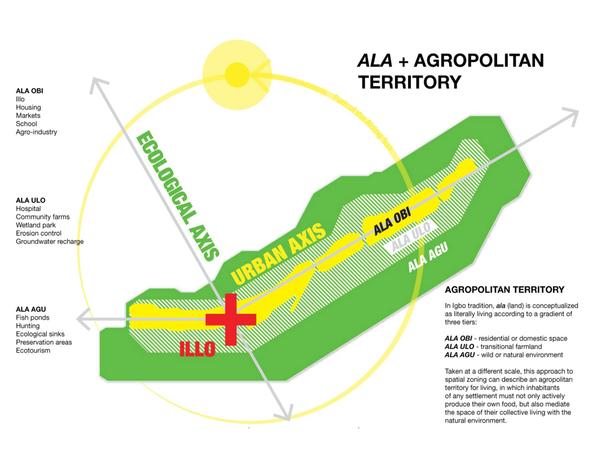 11_agropolitan-territory.jpg