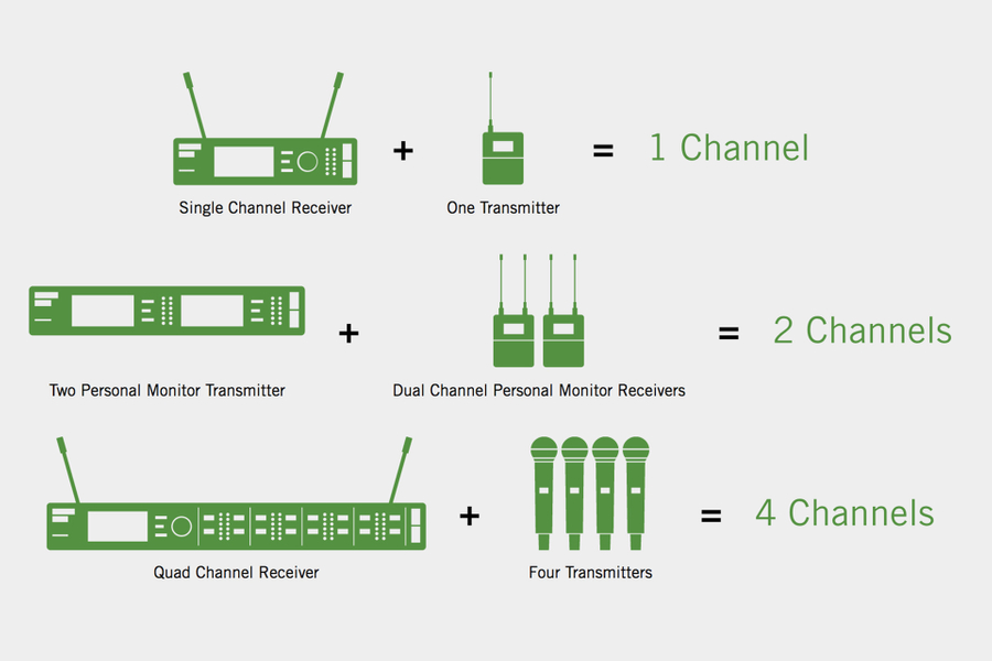 Shure's 600 MHz Rebate Eligible Channel Graphic.jpg