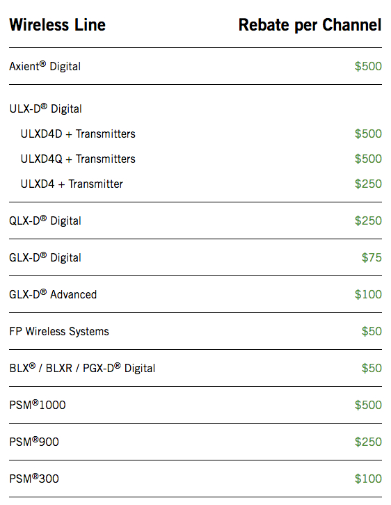 shure's rebate per channel chart updated.jpg