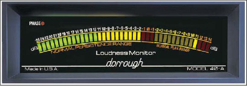 The Dorrough 40-A Analog Loudness Meter is available at Hollywood Sound Systemss