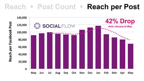 Social Flow.png