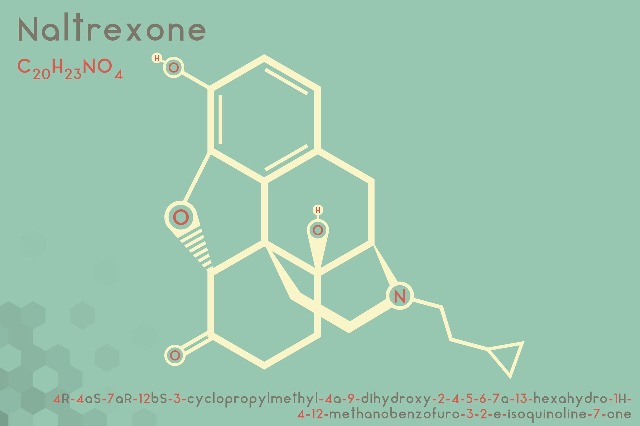 LDN Low Dose Naltrexone in customized dosage forms