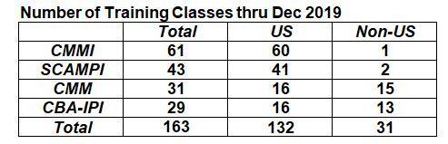 ClassesDec2019.JPG