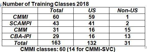 ClassesDec2018.JPG