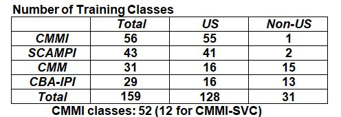 Classes-2017.JPG
