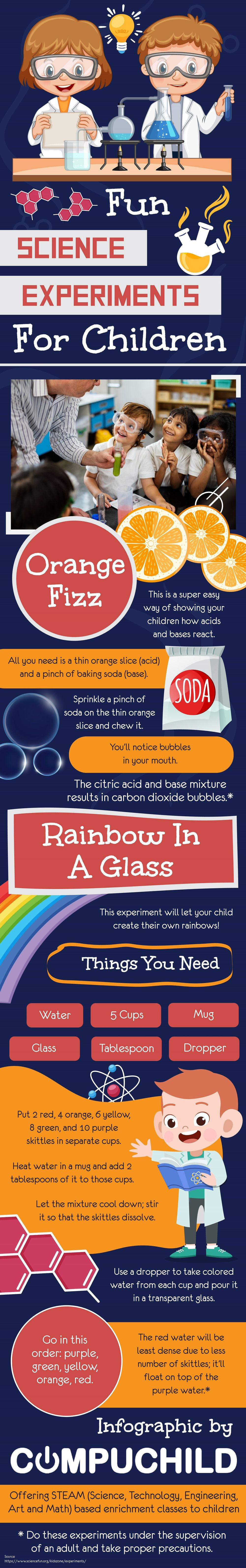 Fun Science Experiments For Children.jpg