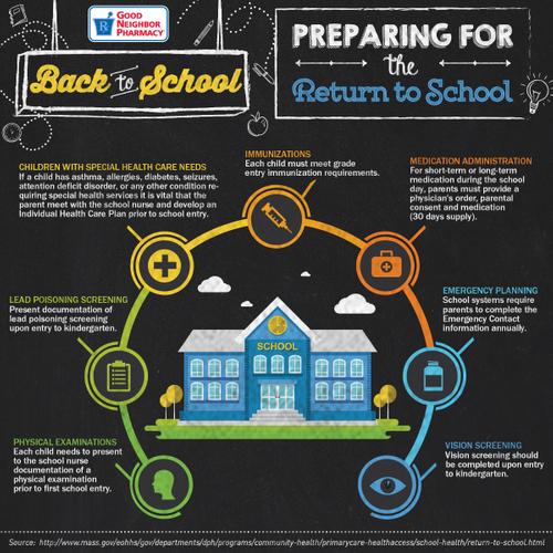 16-ABC-0004_GNP_2016_SocialMedia_August_return-to-school.jpg