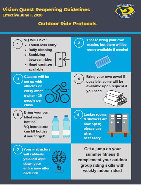 Indoor ride protocols 7.7.PNG