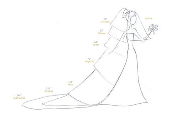 wedding-veil-buying-guide.jpg
