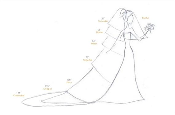 wedding-veil-buying-guide.jpg