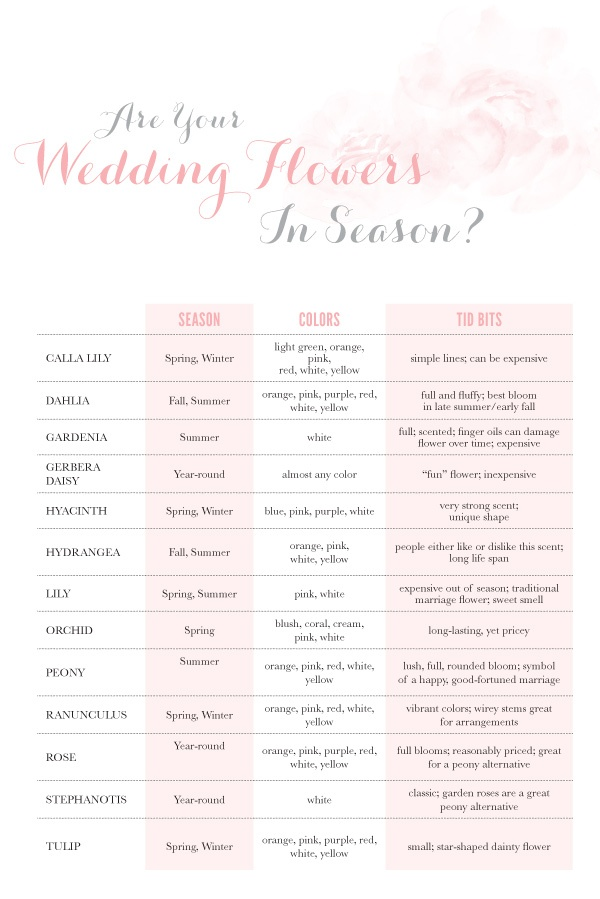 weddingflowersinseason.jpg