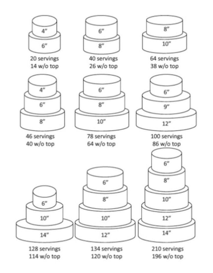 cakeguide.jpg