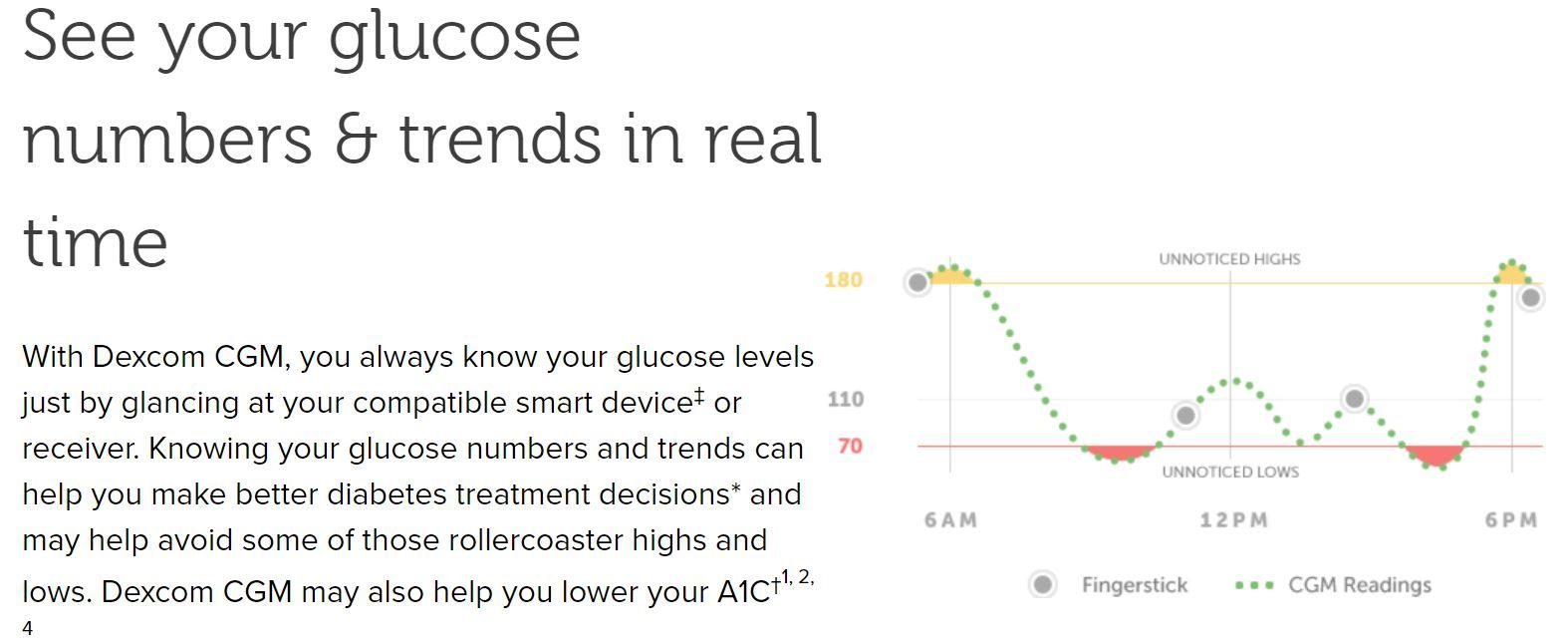 Glucose trends.JPG