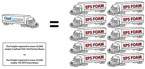 coolseal-vs-eps-foam.png