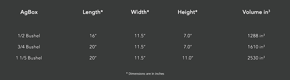 agbox-dimensions.png