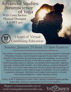 Neuroscience of Yoga