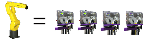 Robotic Load Labeling - Kaufman Engineered Systems
