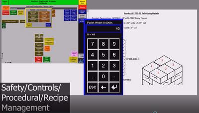Recipe Management Video