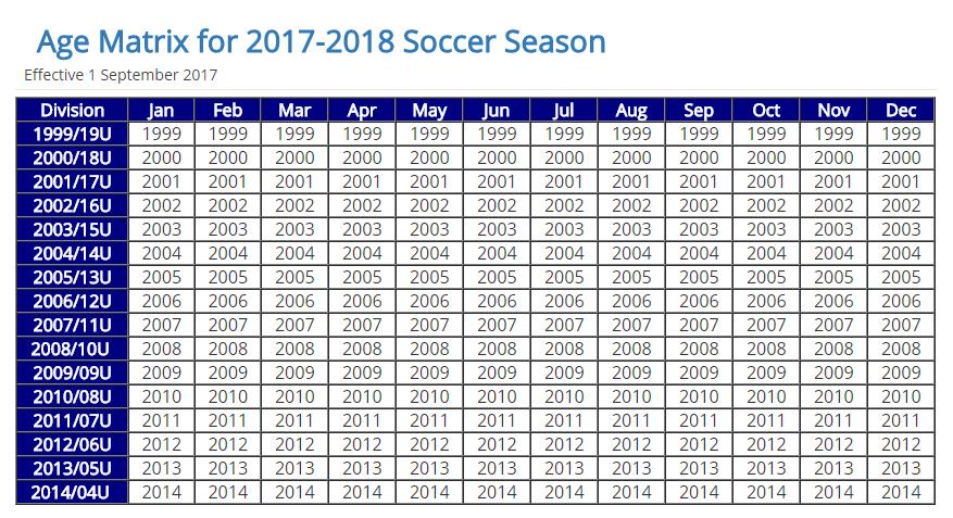 Age Matrix for 2017-2018 Soccer Season