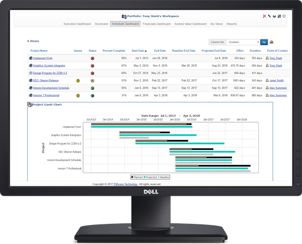Scalable Project Management Software