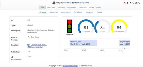ProjectHomePage_StoplightAndStatus.png
