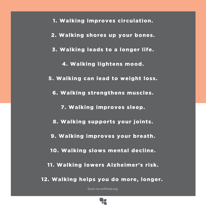12-ways-how-walking-can-improve-your-life.png