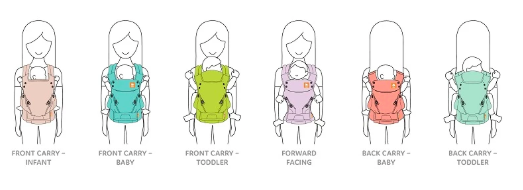 Baby-Wearing-Positions.png