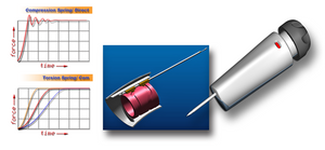 engineering the biopsy device s.png
