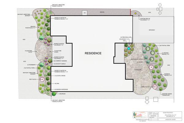 Design plan.jpg