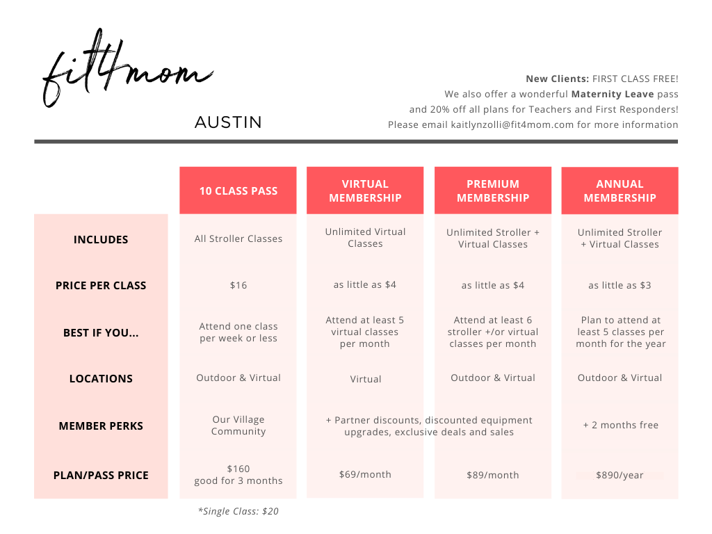 FIT4MOM Pricing to Share- PLEASE MAKE A COPY FIRST.png