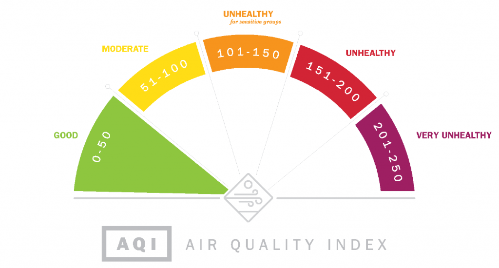 AQi_Metered-Version_GR2-01-1024x550.png