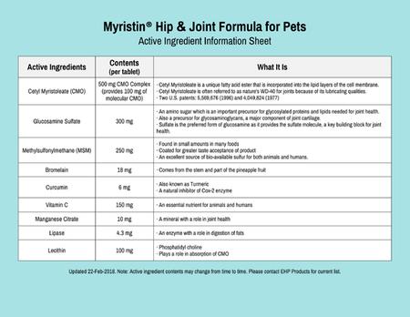Myristin Pet Ingredient Info Page sm.png